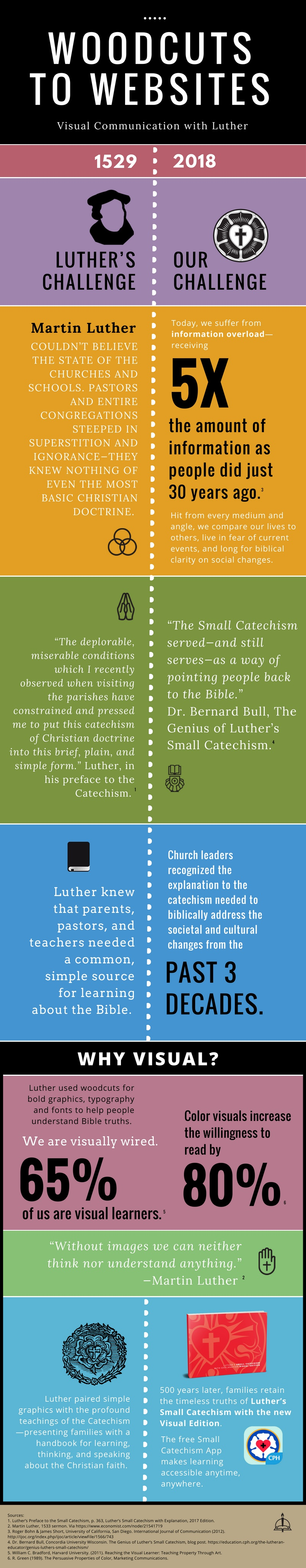 Luther's Woodcuts Infographics for Visual Edition